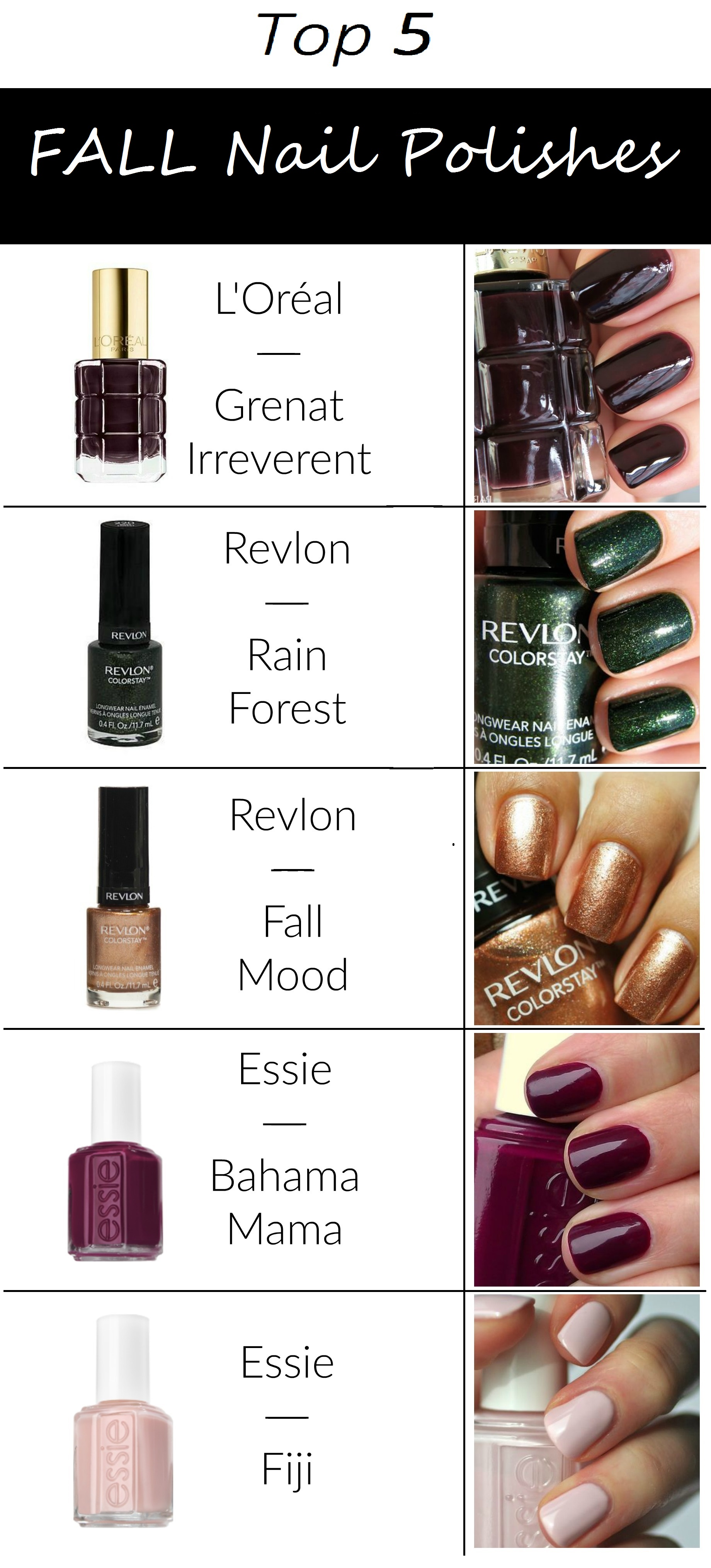 Fall Must Have Nail Polishes