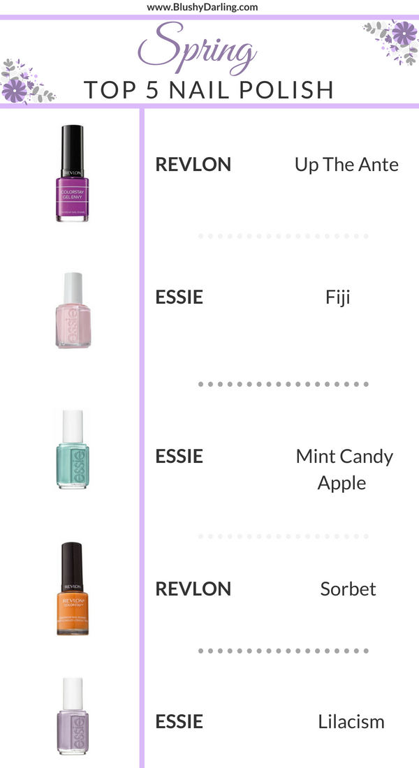 Top 5 Spring Nail Polishes.jpg
