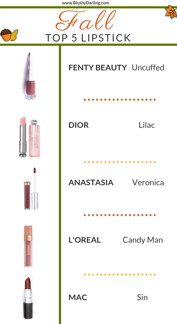 fall Must have lipsticks.jpg